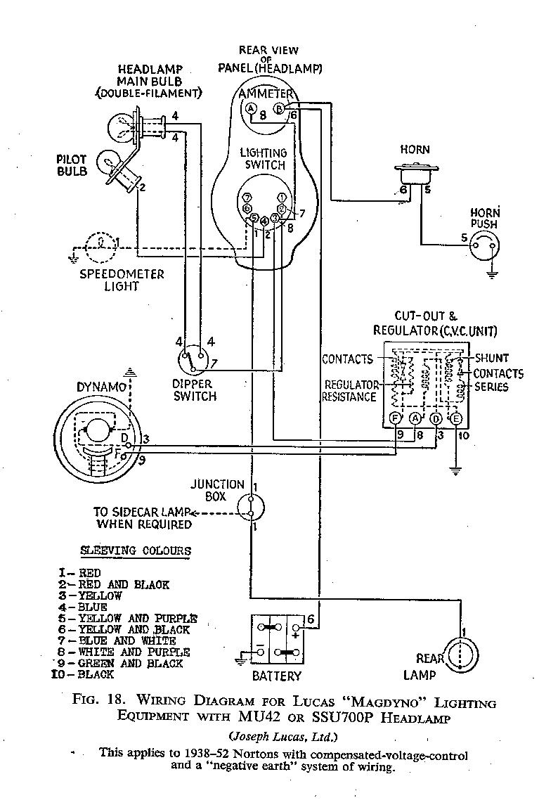 Es2 Electrics
