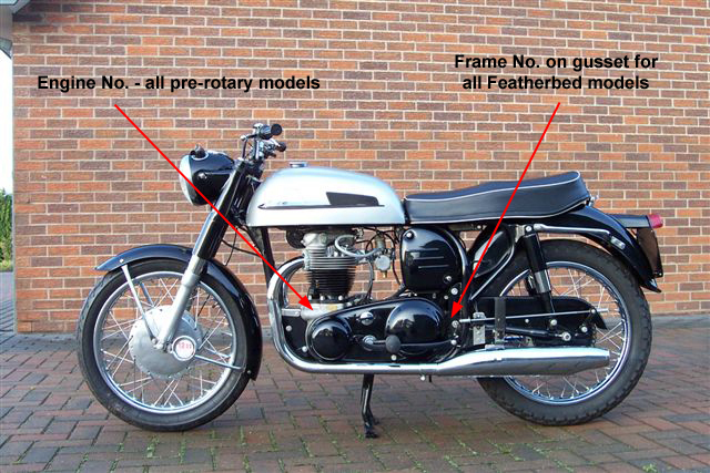 How to find the Engine and Frame Nos. on a Featherbed Norton